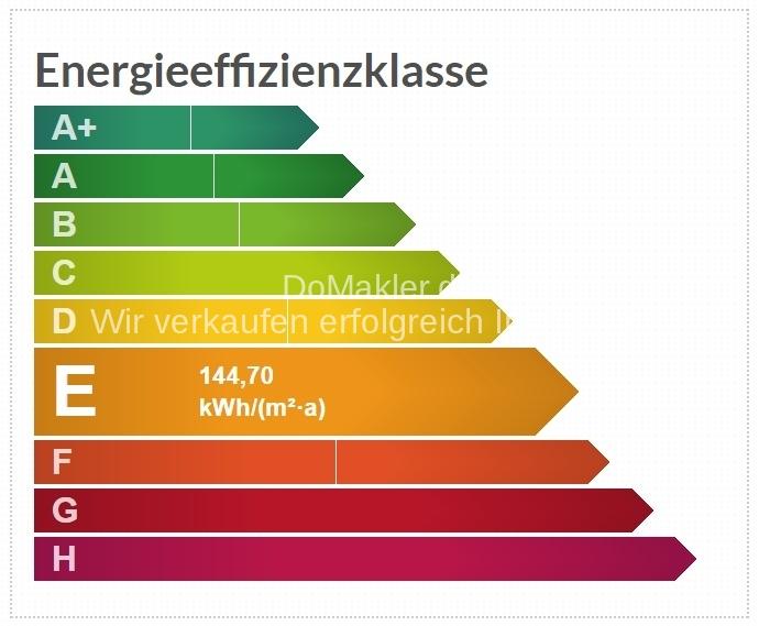 Energieskala Klompstrasse