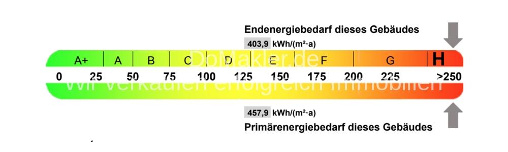 Energiepassskala